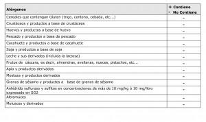 Microsoft Word - 1001931-Soft Fruit_noviembre2015.doc